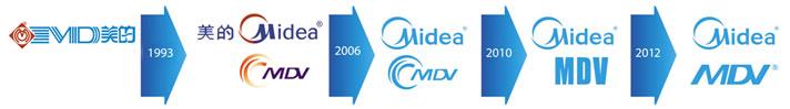 Кондиционеры MDV в Гродно